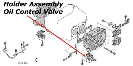 350z Fuse Box Location likewise 2003 Daewoo Matiz Euro Iii Engine Parts  partment Diagram as well 2005 Nissan Altima Timing Chain Diagram furthermore T17914694 Wiring diagram in addition Nissan Altima 2 5 Engine Diagram. on 2011 nissan rogue fuse box location